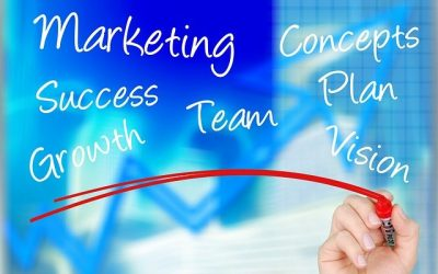 Why Marketing is Important and How It Can Help Your Business
